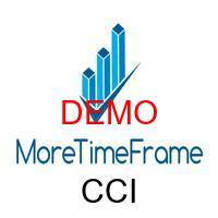 CCI MoreTimeFrame DEMO