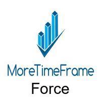 Force MoreTimeFrame