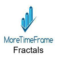 Fractals MoreTimeFrame