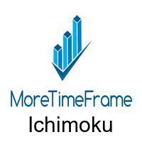 Ichimoku MoreTimeFrame