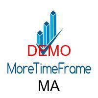 MA MoreTimeFrame DEMO