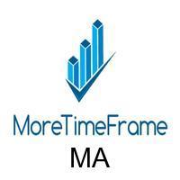 MA MoreTimeFrame