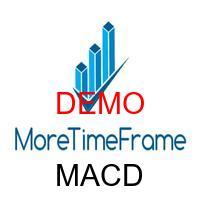 MACD MoreTimeFrame DEMO