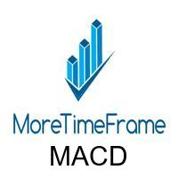 MACD MoreTimeFrame