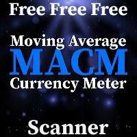 MACM Scanner