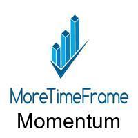 Momentum TimeFrame