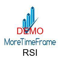 RSI MoreTimeFrame DEMO