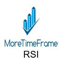 RSI MoreTimeFrame