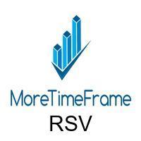 RVI MoreTimeFrame