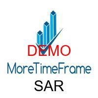 SAR MoreTimeFrame DEMO