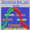 Smooth Deviation Line 2 Symbols