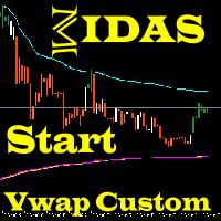 Start Vwap Custom Midas
