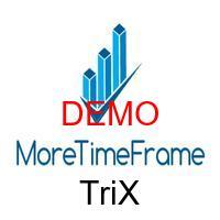 TriX MoreTimeFrame DEMO