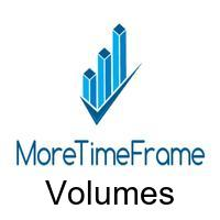 Volumes MoreTimeFrame