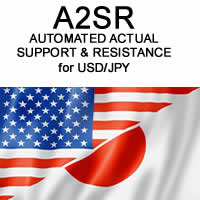 Automated Actual SR for USDJPY