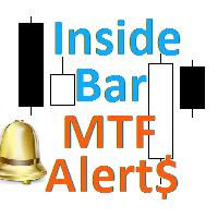 Inside Bar MTF Alerts