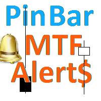 Pin Bar MTF Alerts