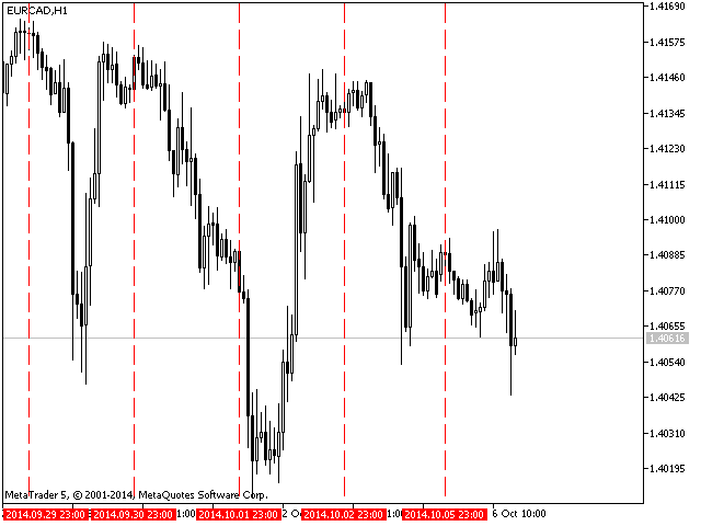 Session Tracker for MetaTrader 4