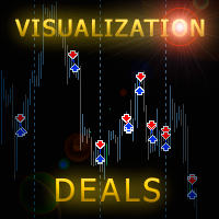 Visualization Deals MT5