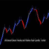 Advanced Smart Renko Heiken Ashi Candle Trader