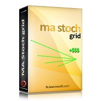 MA Stoch Grid
