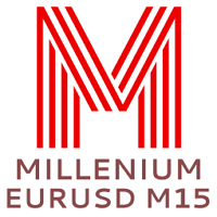 Millenium EURUSD