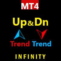 UpDown Trend
