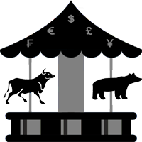 Chart Carousel
