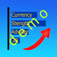 Currency Strength Adviser 26 Demo