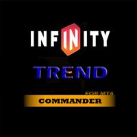 Infinity Trend Commander GBPUSD