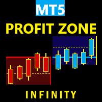 ProfitZone MT5