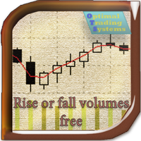 Rise or fall volumes free