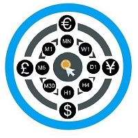 Symbols Changer MT5