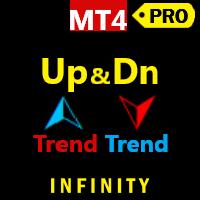 UpDown Trend PRO
