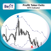BeST Profit Taker Exits MT5