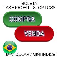 Boleta TPSL Mini indice Mini Dolar Brasil