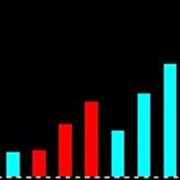 Divergence Wave