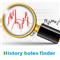 History holes finder script