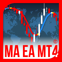 Moving Average EA MT4