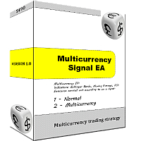 Multicurrency Signal EA