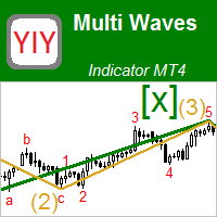 YY Multi Waves