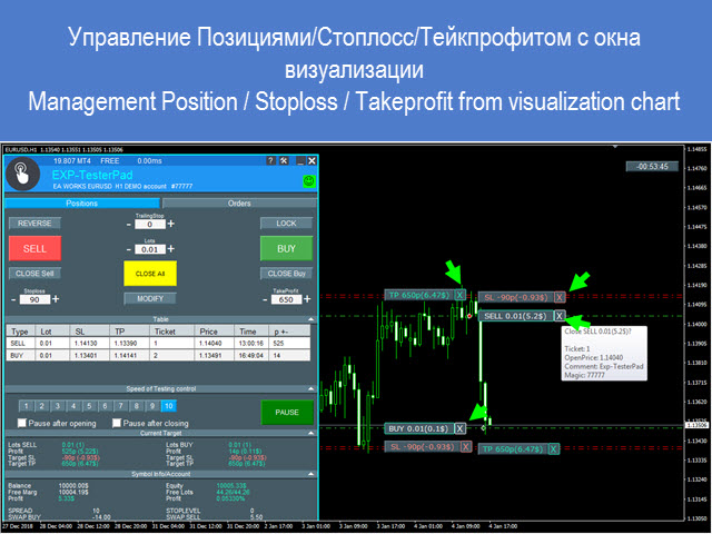Download The Exp4 Tester Pad For Strategy Tester Trading Utility