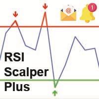 RSI Scalper Plus