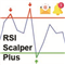 RSI Scalper Plus