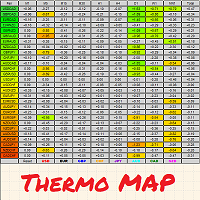 Thermo MAP