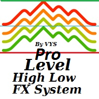 Level High Low Pro
