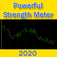 Powerful Strength Meter