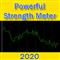 Powerful Strength Meter