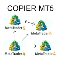 Copier MT5 DEMO