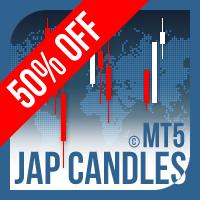 Japanese Candlestick Patterns EA MT5
